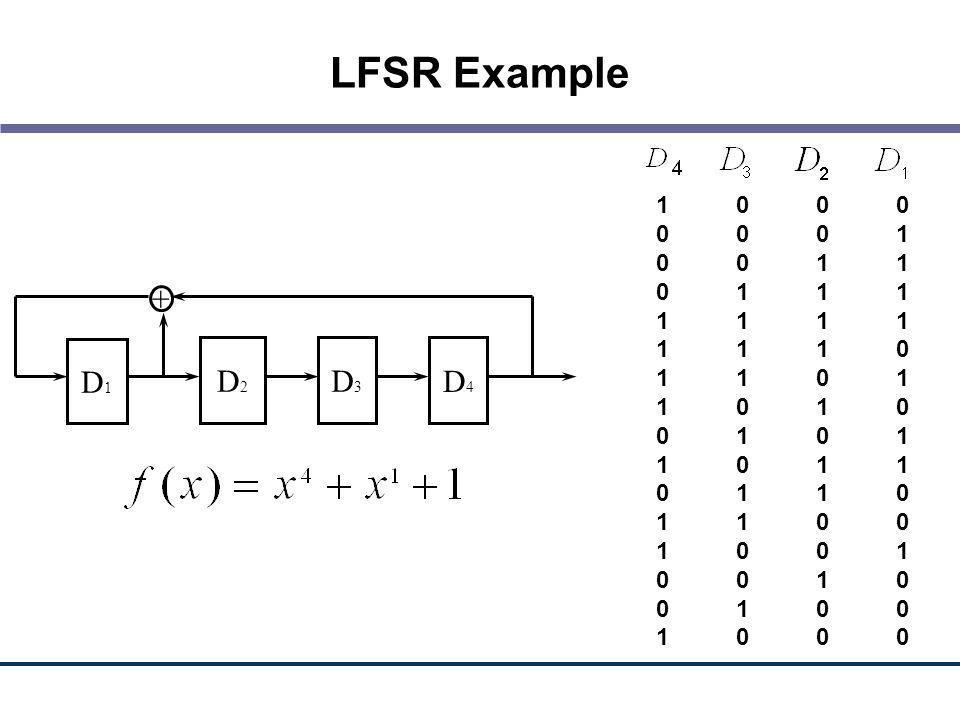 LFSR Example D4D4 D3D3 D2D2 D1D1 100000010011011111111110110110100101101101101100100100100100100010000001001101111111111011011010010110110110110010010