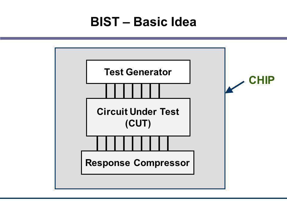 Test Generator Circuit Under Test (CUT) Response Compressor BIST – Basic Idea CHIP