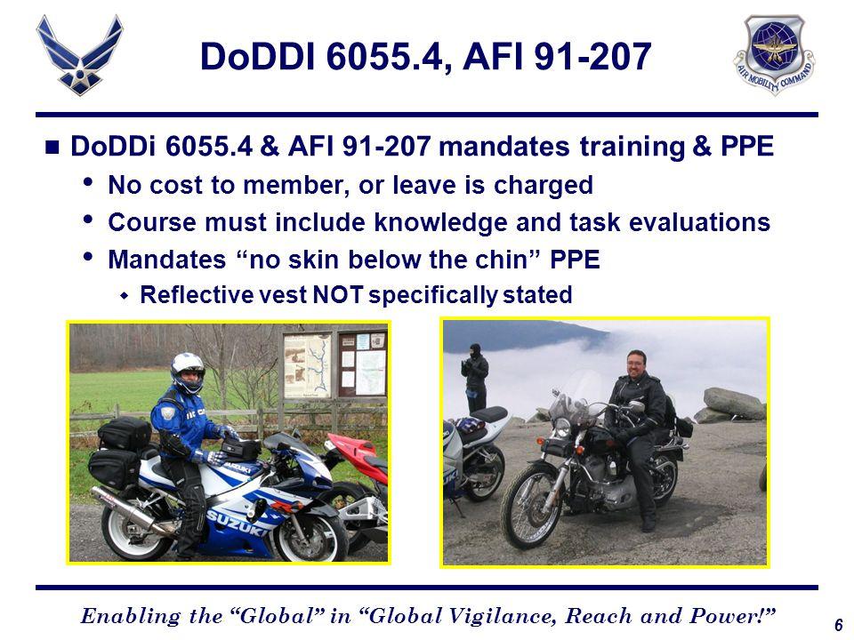 6 Enabling the Global in Global Vigilance, Reach and Power! DoDDI 6055.4, AFI 91-207 DoDDi 6055.4 & AFI 91-207 mandates training & PPE No cost to memb