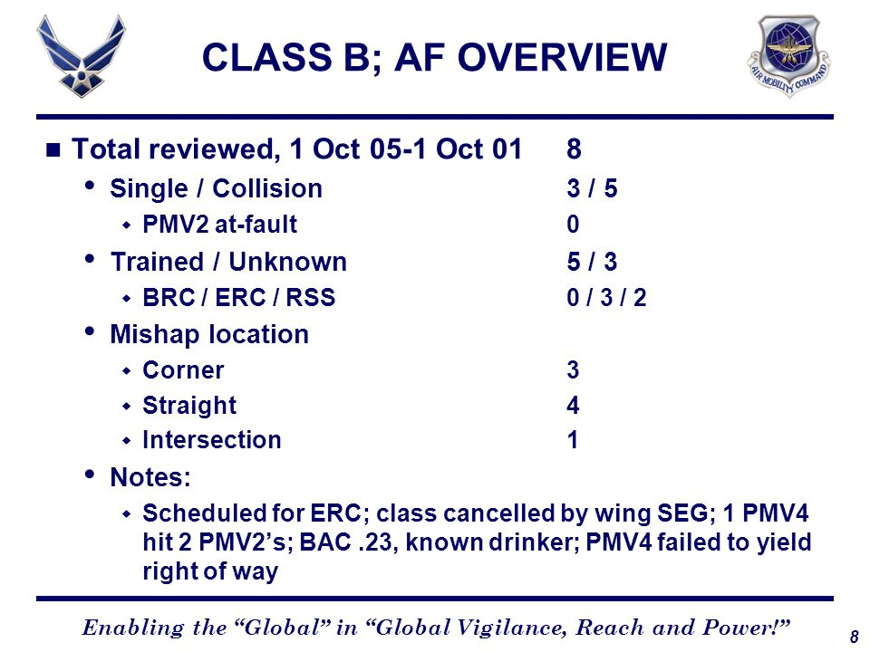 8 Enabling the Global in Global Vigilance, Reach and Power! CLASS B; AF OVERVIEW Total reviewed, 1 Oct 05-1 Oct 018 Single / Collision3 / 5 PMV2 at-fa