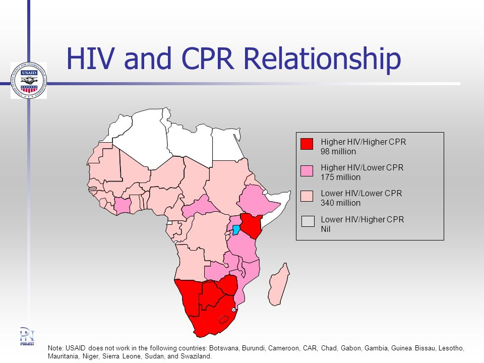 HIV and CPR Relationship Note: USAID does not work in the following countries: Botswana, Burundi, Cameroon, CAR, Chad, Gabon, Gambia, Guinea Bissau, Lesotho, Mauritania, Niger, Sierra Leone, Sudan, and Swaziland.
