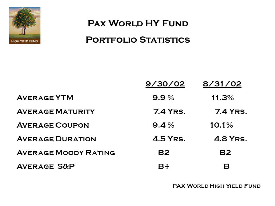 Pax World HY Fund Portfolio Statistics 9/30/02 8/31/02 Average YTM 9.9 %11.3% Average Maturity 7.4 Yrs.7.4 Yrs.