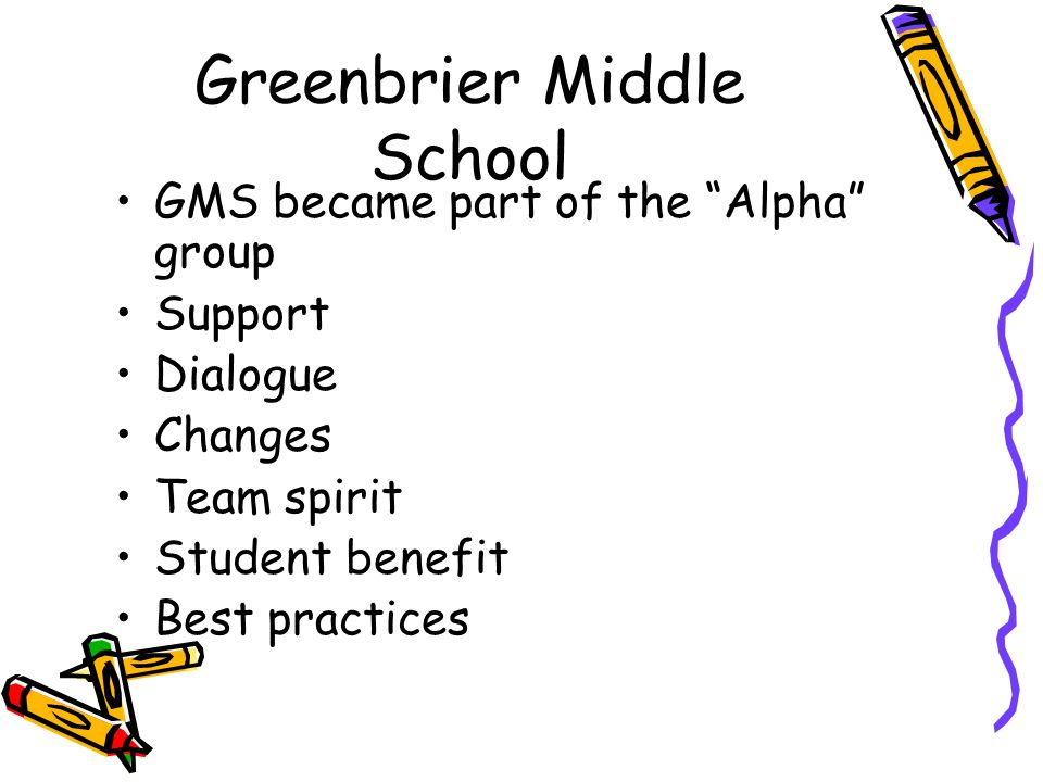 Greenbrier Middle School GMS became part of the Alpha group Support Dialogue Changes Team spirit Student benefit Best practices