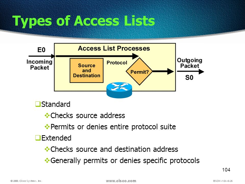104 Standard Checks source address Permits or denies entire protocol suite Extended Checks source and destination address Generally permits or denies