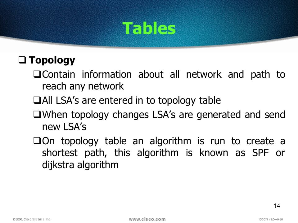 14 Tables Topology Contain information about all network and path to reach any network All LSAs are entered in to topology table When topology changes