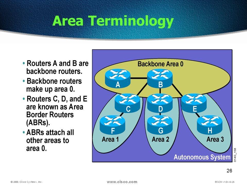 26 Area Terminology
