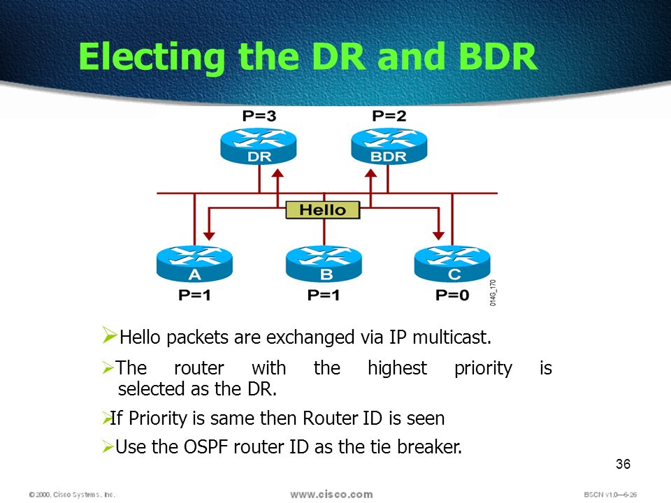 36 Electing the DR and BDR Hello packets are exchanged via IP multicast. The router with the highest priority is selected as the DR. If Priority is sa