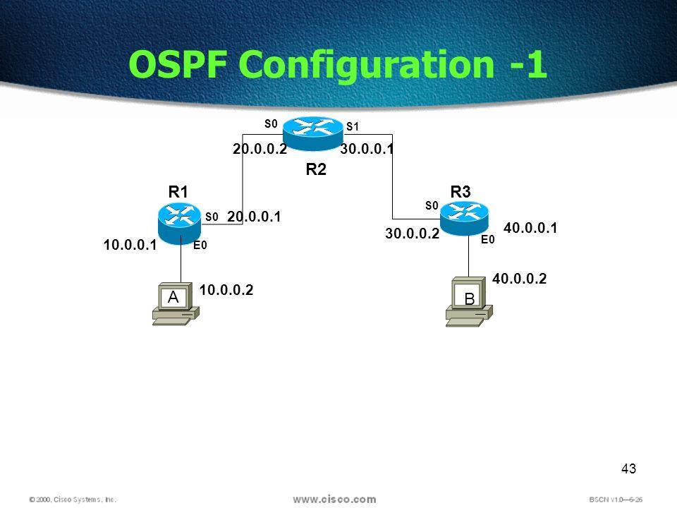 43 OSPF Configuration -1 R2 R1R3 S0 S1 E0 S0 E0 S0 10.0.0.1 20.0.0.1 20.0.0.230.0.0.1 30.0.0.2 40.0.0.1 10.0.0.2 40.0.0.2 A B