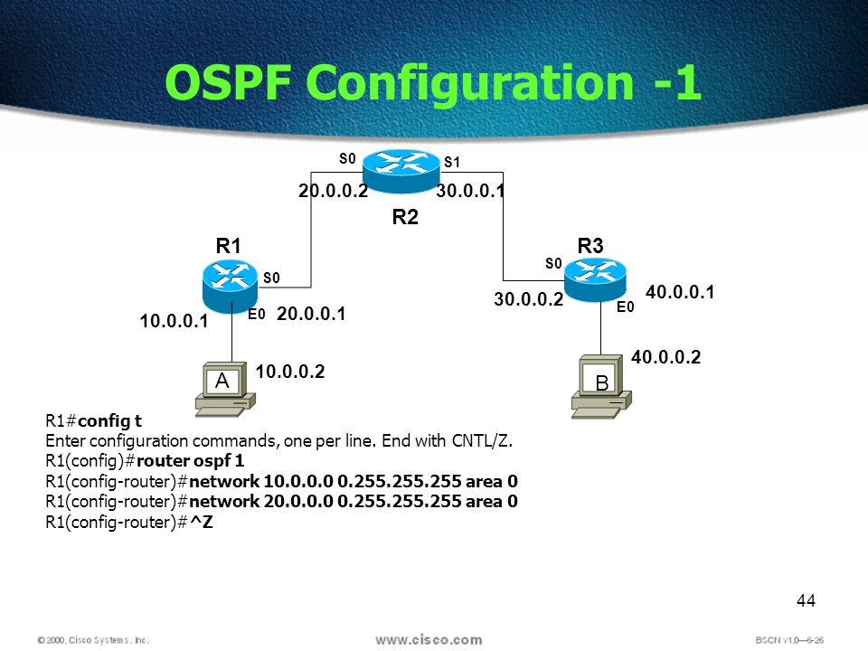 44 OSPF Configuration -1 R2 R1R3 S0 S1 E0 S0 E0 S0 10.0.0.1 20.0.0.1 20.0.0.230.0.0.1 30.0.0.2 40.0.0.1 10.0.0.2 40.0.0.2 R1#config t Enter configuration commands, one per line.
