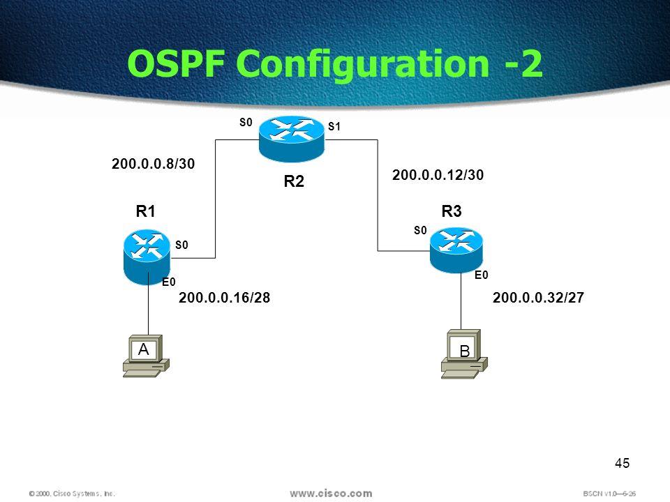 45 OSPF Configuration -2 R2 R1R3 S0 S1 E0 S0 E0 S0 200.0.0.16/28 200.0.0.8/30 200.0.0.12/30 200.0.0.32/27 A B