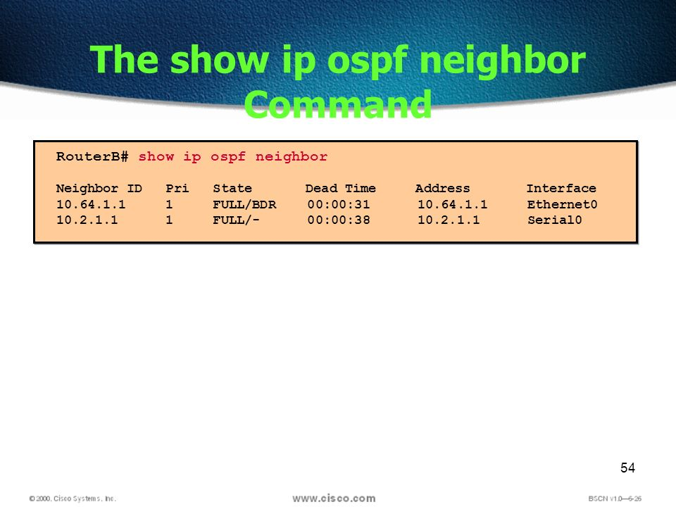 54 The show ip ospf neighbor Command RouterB# show ip ospf neighbor Neighbor ID Pri State Dead Time Address Interface 10.64.1.1 1 FULL/BDR 00:00:31 10