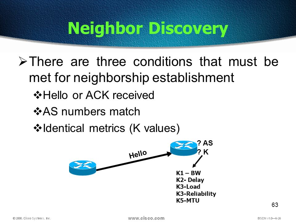 63 Neighbor Discovery There are three conditions that must be met for neighborship establishment Hello or ACK received AS numbers match Identical metr