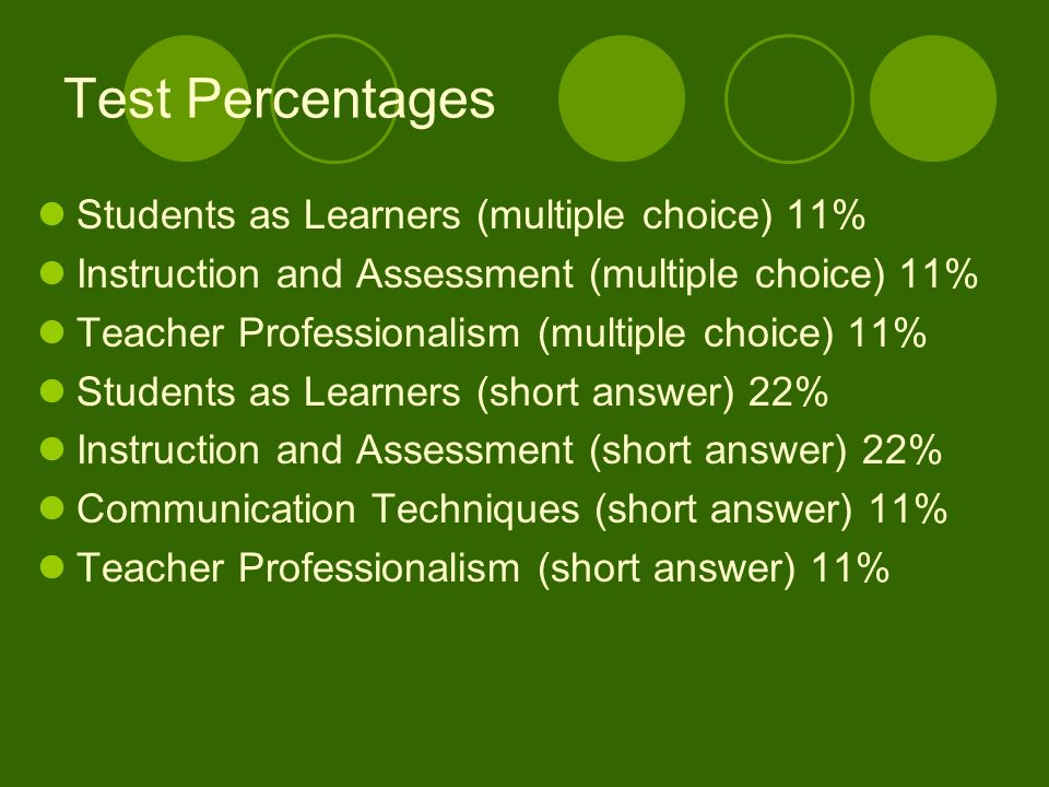 Test Percentages Students as Learners (multiple choice) 11% Instruction and Assessment (multiple choice) 11% Teacher Professionalism (multiple choice) 11% Students as Learners (short answer) 22% Instruction and Assessment (short answer) 22% Communication Techniques (short answer) 11% Teacher Professionalism (short answer) 11%