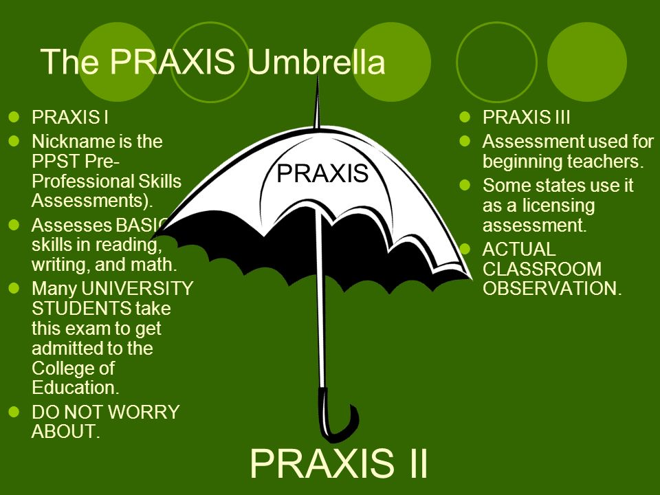 The PRAXIS Umbrella PRAXIS I Nickname is the PPST Pre- Professional Skills Assessments).