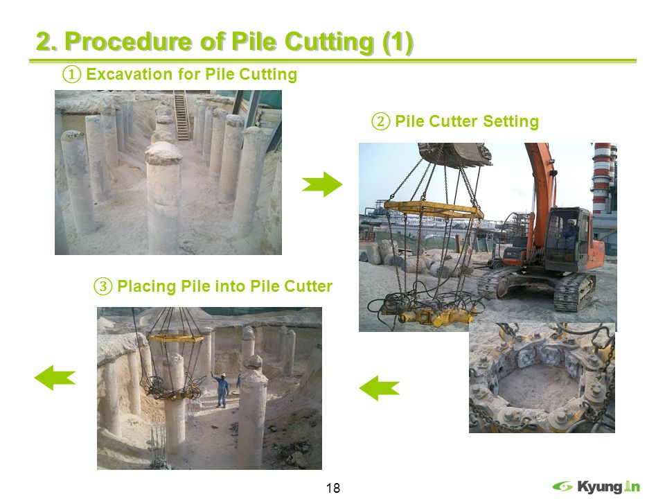 18 2. Procedure of Pile Cutting (1) Excavation for Pile Cutting Pile Cutter Setting Placing Pile into Pile Cutter