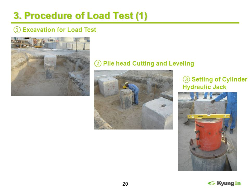 20 3. Procedure of Load Test (1) Excavation for Load Test Pile head Cutting and Leveling Setting of Cylinder Hydraulic Jack