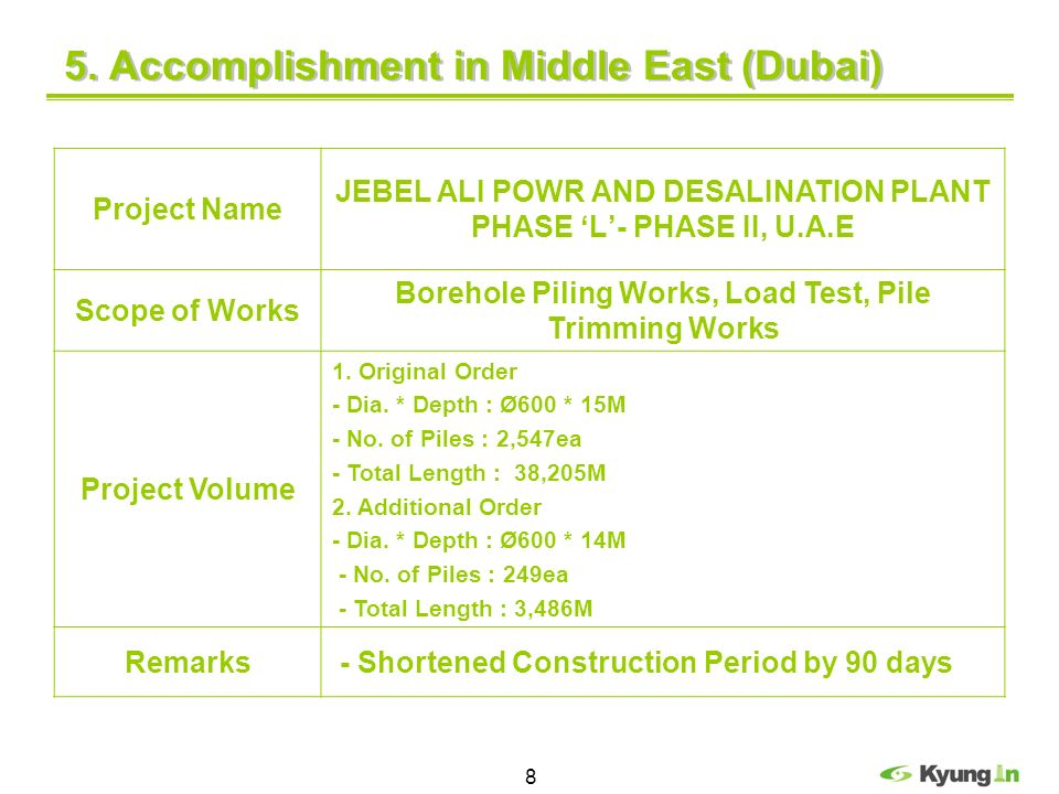 8 5. Accomplishment in Middle East (Dubai) Project Name JEBEL ALI POWR AND DESALINATION PLANT PHASE L- PHASE II, U.A.E Scope of Works Borehole Piling