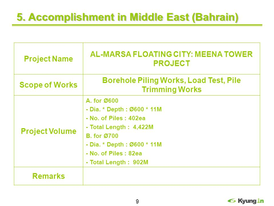9 5. Accomplishment in Middle East (Bahrain) Project Name AL-MARSA FLOATING CITY: MEENA TOWER PROJECT Scope of Works Borehole Piling Works, Load Test,