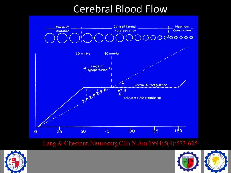 Lang & Chestnut, Neurosurg Clin N Am 1994;5(4):573-605 Cerebral Blood Flow