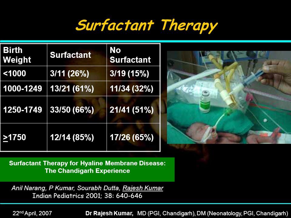 22 nd April, 2007Dr Rajesh Kumar, MD (PGI, Chandigarh), DM (Neonatology, PGI, Chandigarh) Surfactant Therapy Birth Weight Surfactant No Surfactant <10