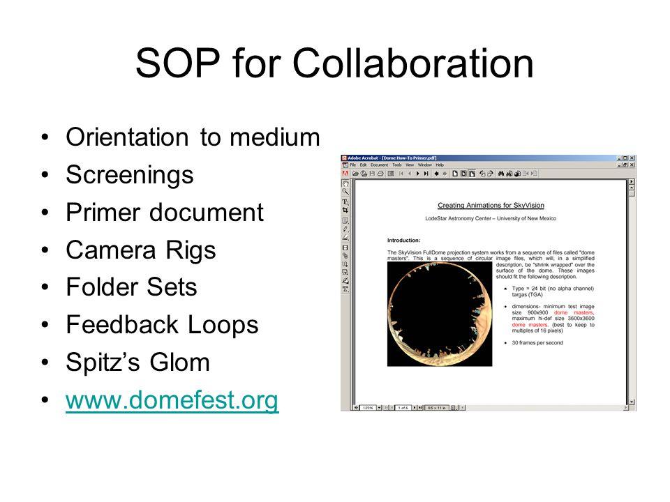 SOP for Collaboration Orientation to medium Screenings Primer document Camera Rigs Folder Sets Feedback Loops Spitzs Glom www.domefest.org
