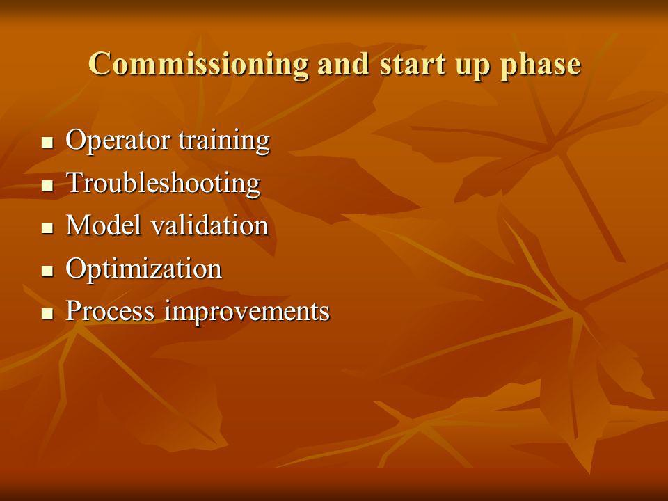 Commissioning and start up phase Operator training Operator training Troubleshooting Troubleshooting Model validation Model validation Optimization Op