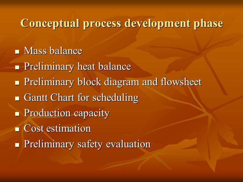 Conceptual process development phase Mass balance Mass balance Preliminary heat balance Preliminary heat balance Preliminary block diagram and flowshe