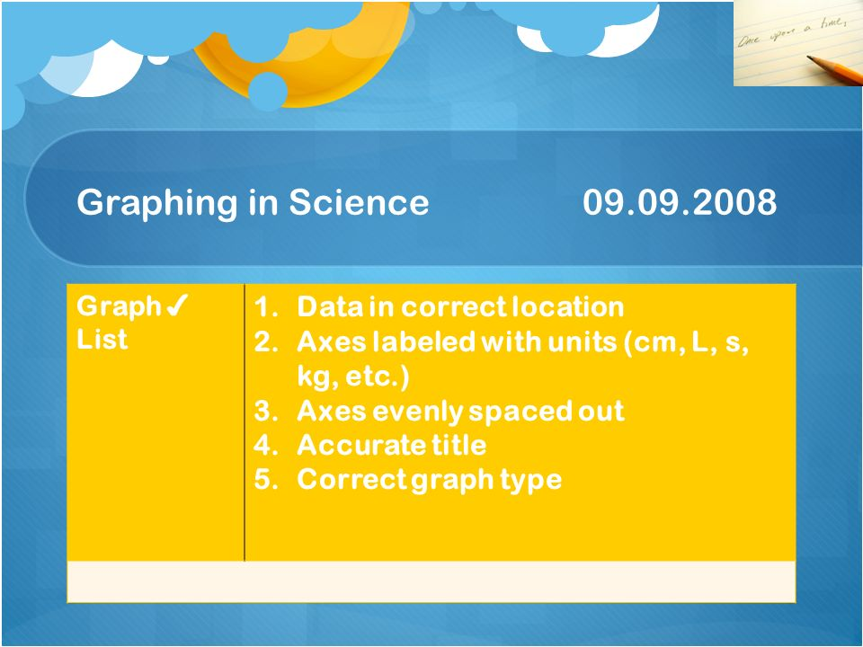Graphing in Science 09.09.2008 Graph List 1.Data in correct location 2.Axes labeled with units (cm, L, s, kg, etc.) 3.Axes evenly spaced out 4.Accurat