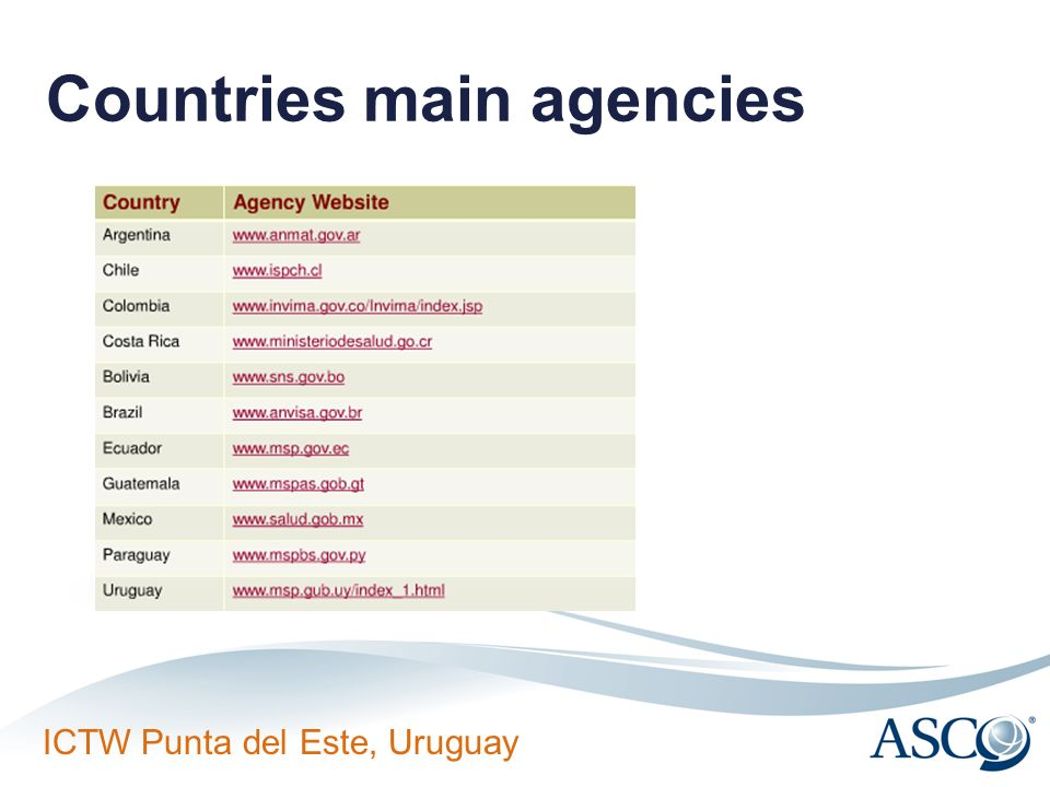 ICTW Punta del Este, Uruguay Countries main agencies