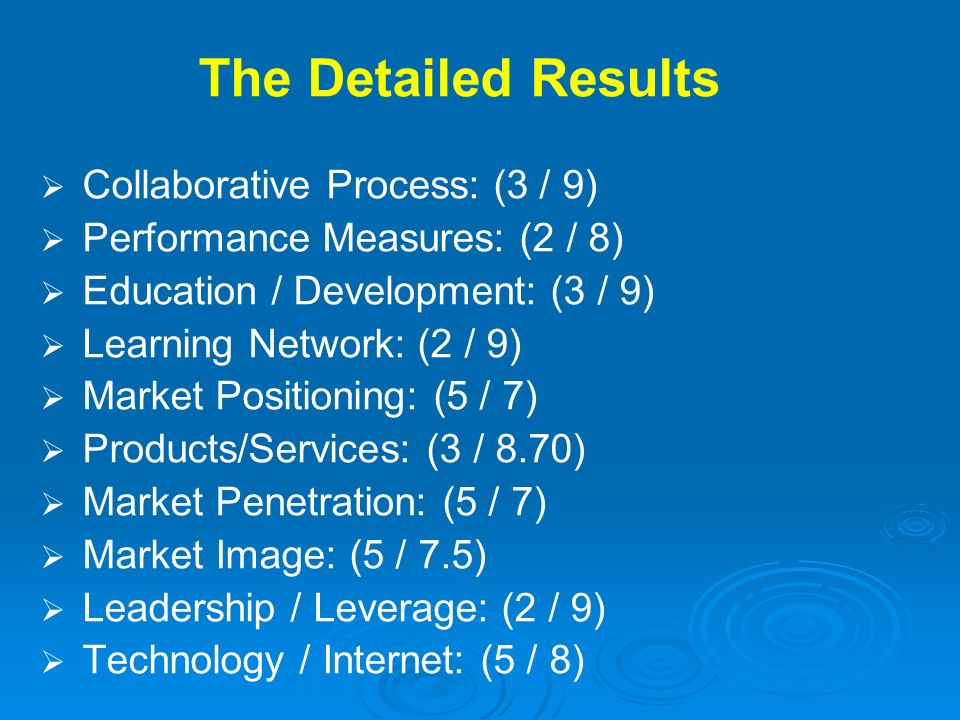 The Detailed Results Collaborative Process: (3 / 9) Performance Measures: (2 / 8) Education / Development: (3 / 9) Learning Network: (2 / 9) Market Po