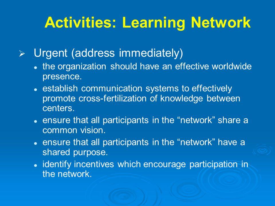 Activities: Learning Network Urgent (address immediately) the organization should have an effective worldwide presence. establish communication system