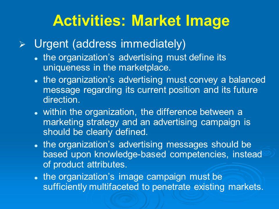 Activities: Market Image Urgent (address immediately) the organizations advertising must define its uniqueness in the marketplace. the organizations a