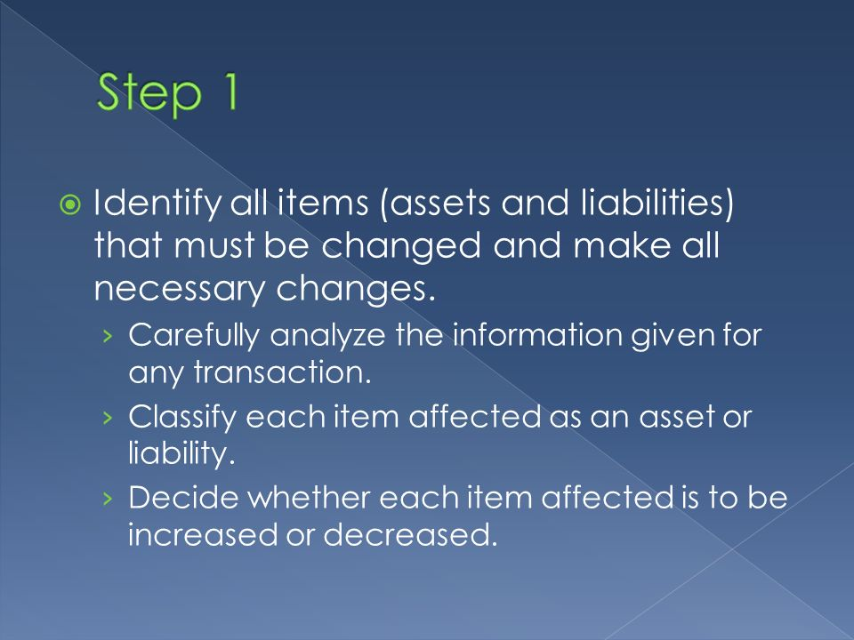 Identify all items (assets and liabilities) that must be changed and make all necessary changes.