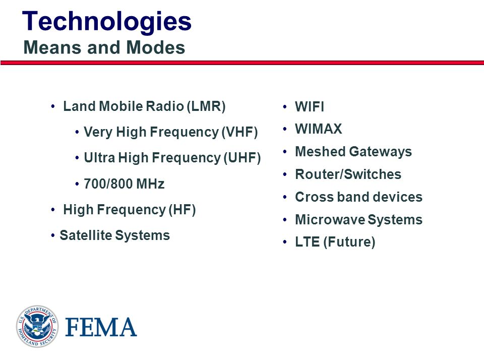 Presenters Name June 17, 2003 30 Technologies Means and Modes Land Mobile Radio (LMR) Very High Frequency (VHF) Ultra High Frequency (UHF) 700/800 MHz