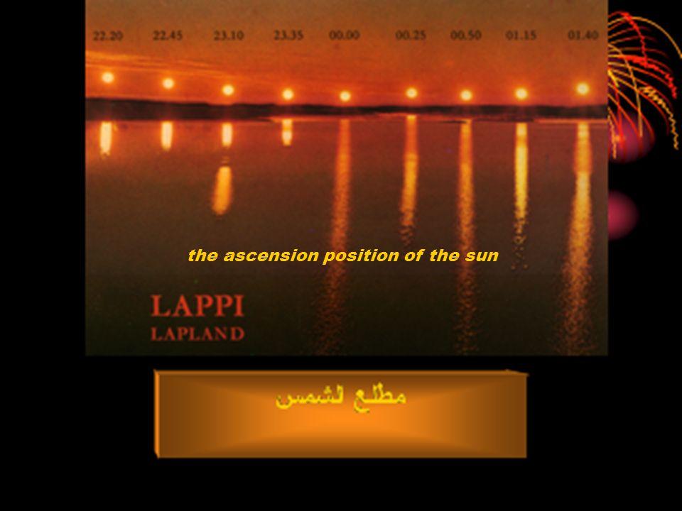 بسم الله الرحمـــــن الرحيم مطلع الشمس the ascension position of the sun