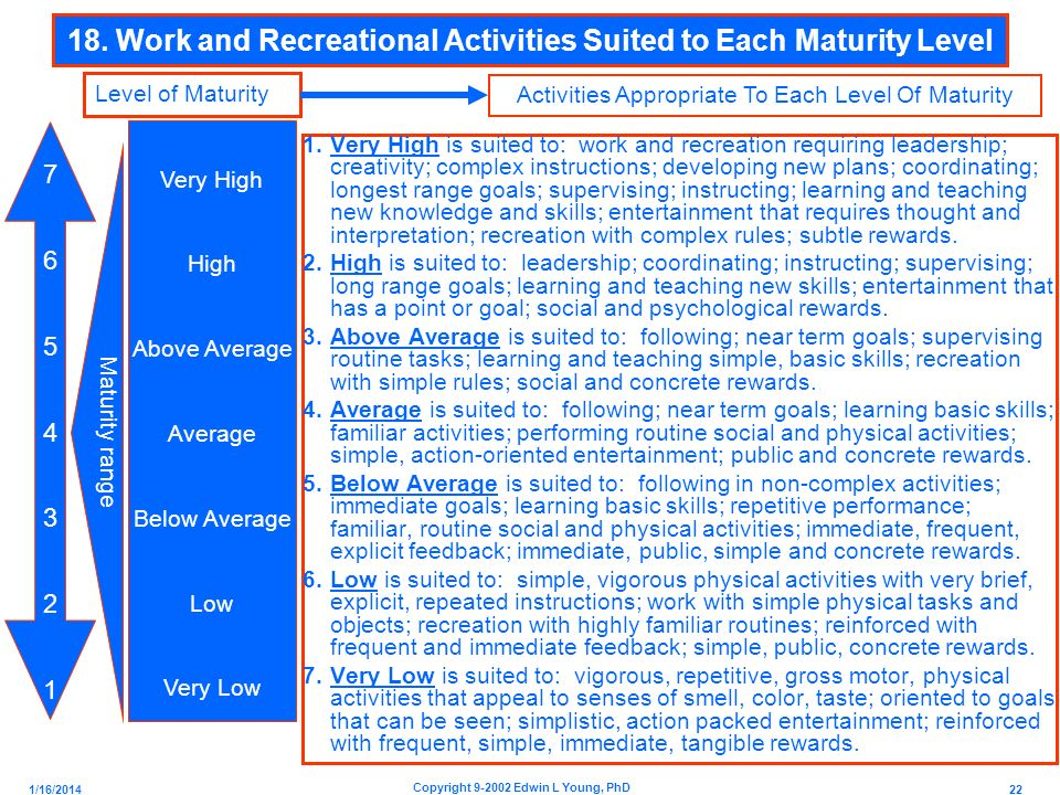 22 Copyright 9-2002 Edwin L Young, PhD 18. Work and Recreational Activities Suited to Each Maturity Level 1.Very High is suited to: work and recreatio