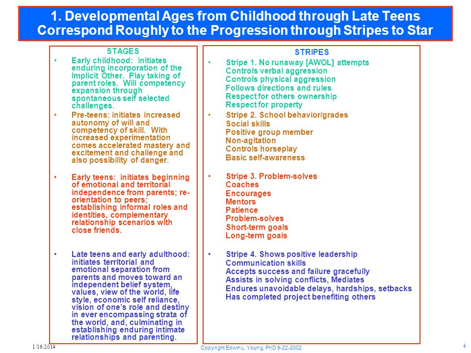 1/16/2014 4 Copyright Edwin L. Young, PhD 9-22-2002 1. Developmental Ages from Childhood through Late Teens Correspond Roughly to the Progression thro