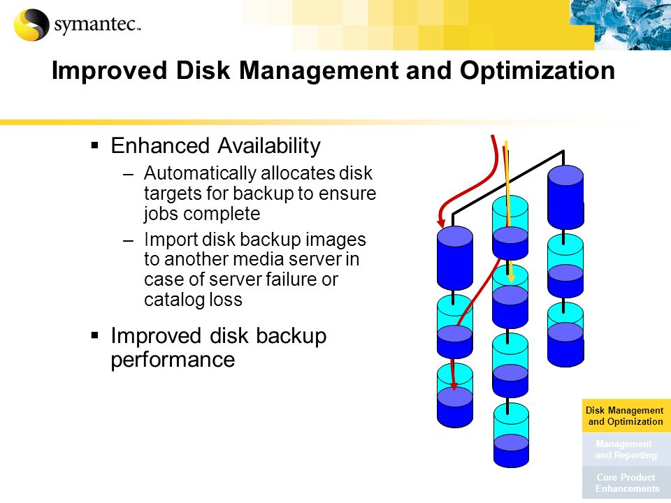 Improved Disk Management and Optimization Enhanced Availability –Automatically allocates disk targets for backup to ensure jobs complete –Import disk
