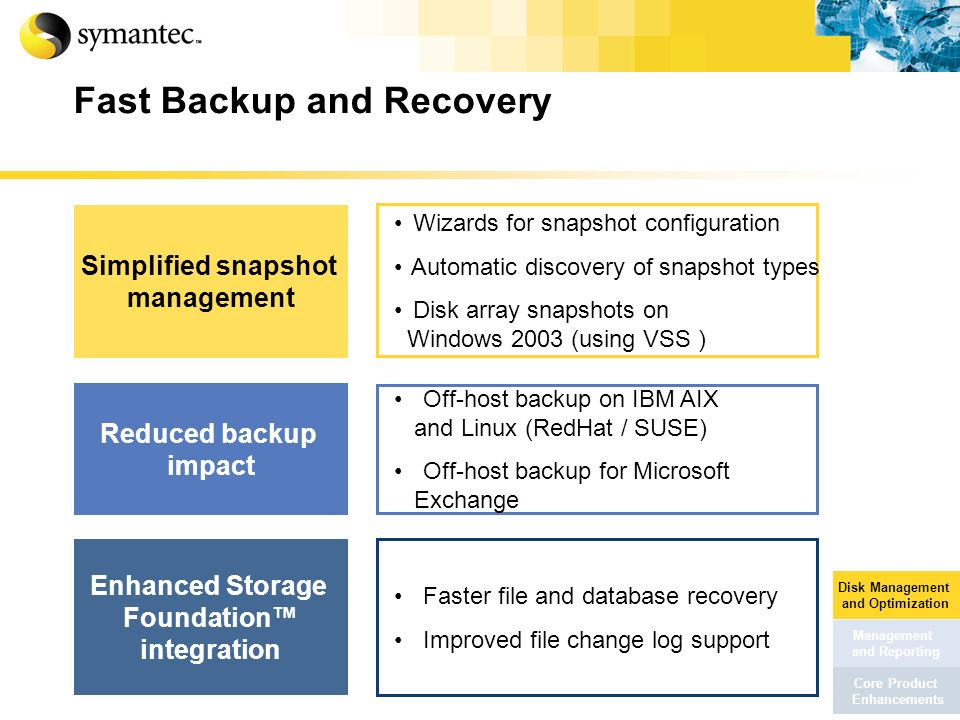 Fast Backup and Recovery Reduced backup impact Enhanced Storage Foundation integration Simplified snapshot management Wizards for snapshot configurati