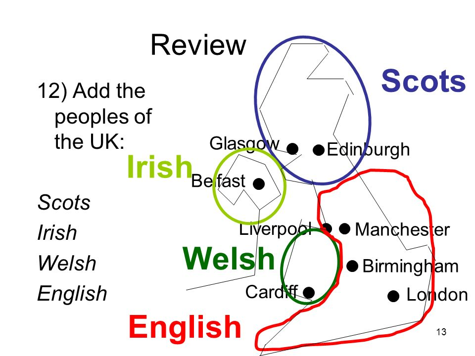 12) Add the peoples of the UK: Scots Irish Welsh English London Liverpool Glasgow Birmingham Manchester Cardiff Edinburgh Belfast Review English Scots