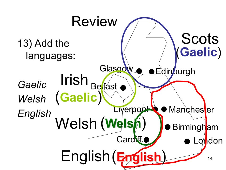 13) Add the languages: Gaelic Welsh English London Liverpool Glasgow Birmingham Manchester Cardiff Edinburgh Belfast Review English Scots Irish Welsh