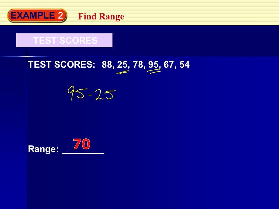 EXAMPLE 2 Find Range TEST SCORES TEST SCORES: 88, 25, 78, 95, 67, 54 Range: ________