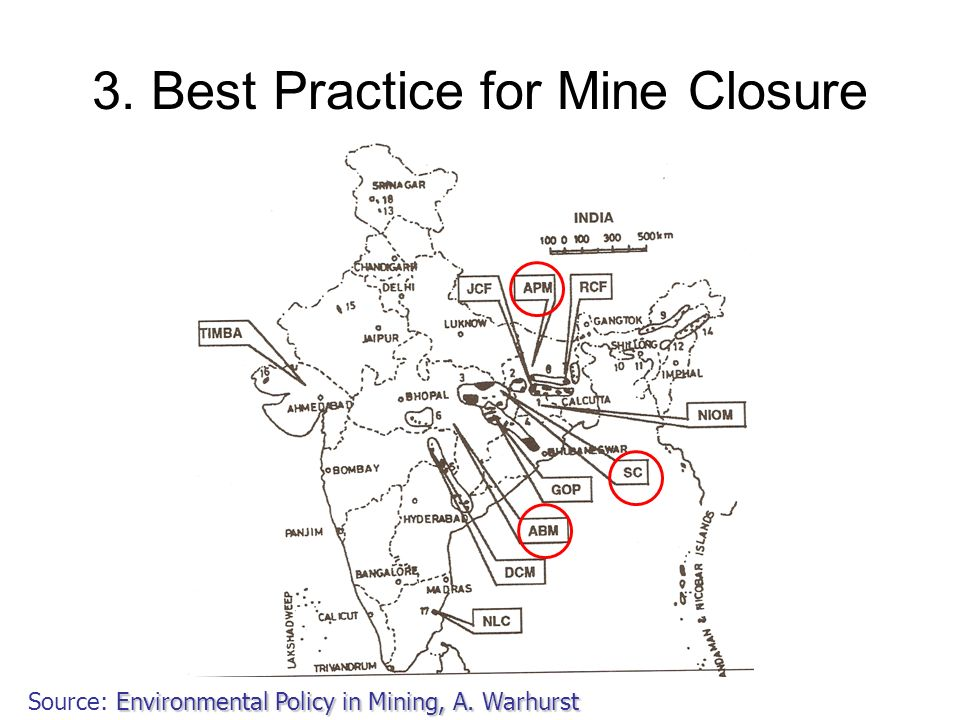 3. Best Practice for Mine Closure Environmental Policy in Mining, A. Warhurst Source: Environmental Policy in Mining, A. Warhurst