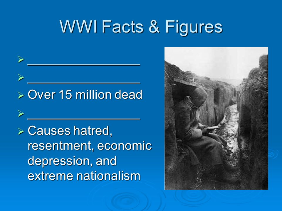 WWI Facts & Figures ________________ ________________ Over 15 million dead Over 15 million dead ________________ ________________ Causes hatred, resentment, economic depression, and extreme nationalism Causes hatred, resentment, economic depression, and extreme nationalism