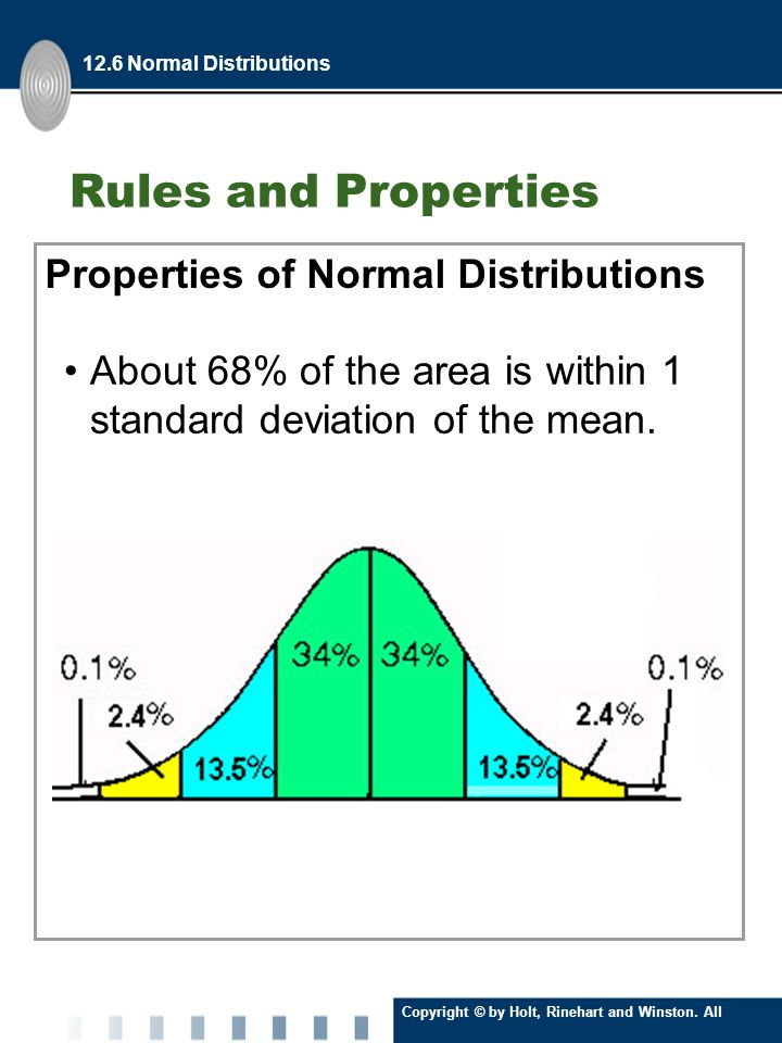 Rules and Properties Properties of Normal Distributions 12.6 Normal Distributions About 68% of the area is within 1 standard deviation of the mean.