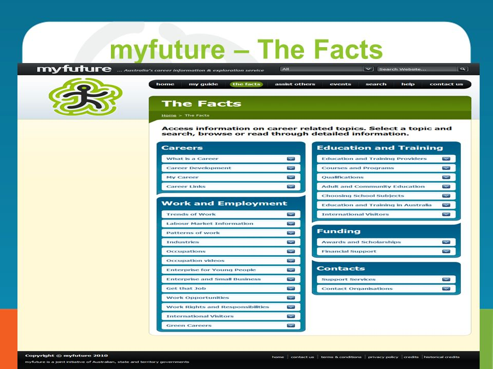 myfuture – The Facts