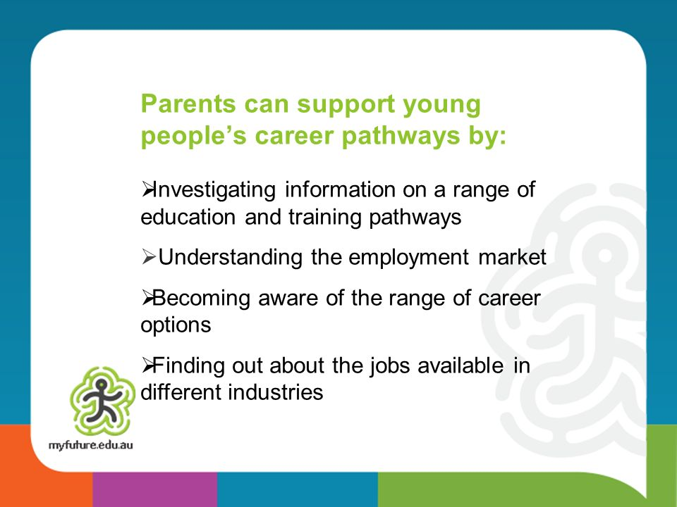 Investigating information on a range of education and training pathways Understanding the employment market Becoming aware of the range of career options Finding out about the jobs available in different industries Parents can support young peoples career pathways by: