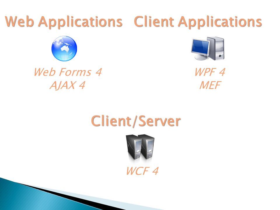 Client Applications WPF 4 MEF Web Applications Web Forms 4 AJAX 4 Client/Server WCF 4