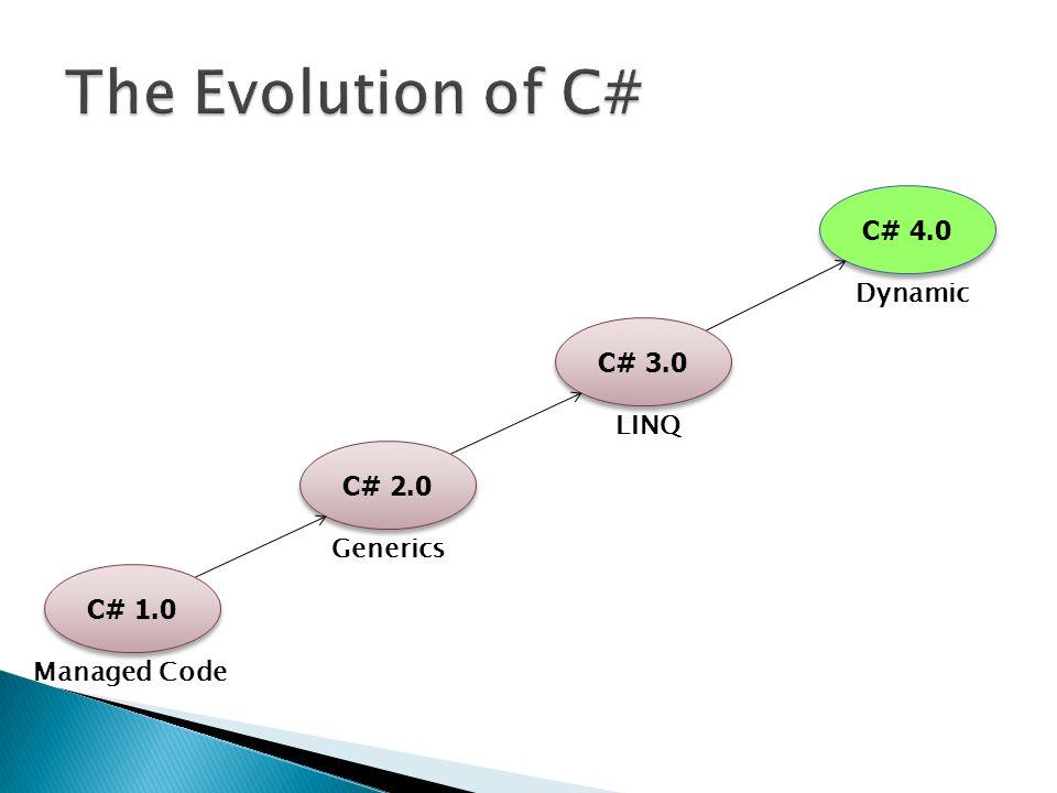 C# 1.0 C# 2.0 C# 3.0 Managed Code Generics LINQ C# 4.0 Dynamic