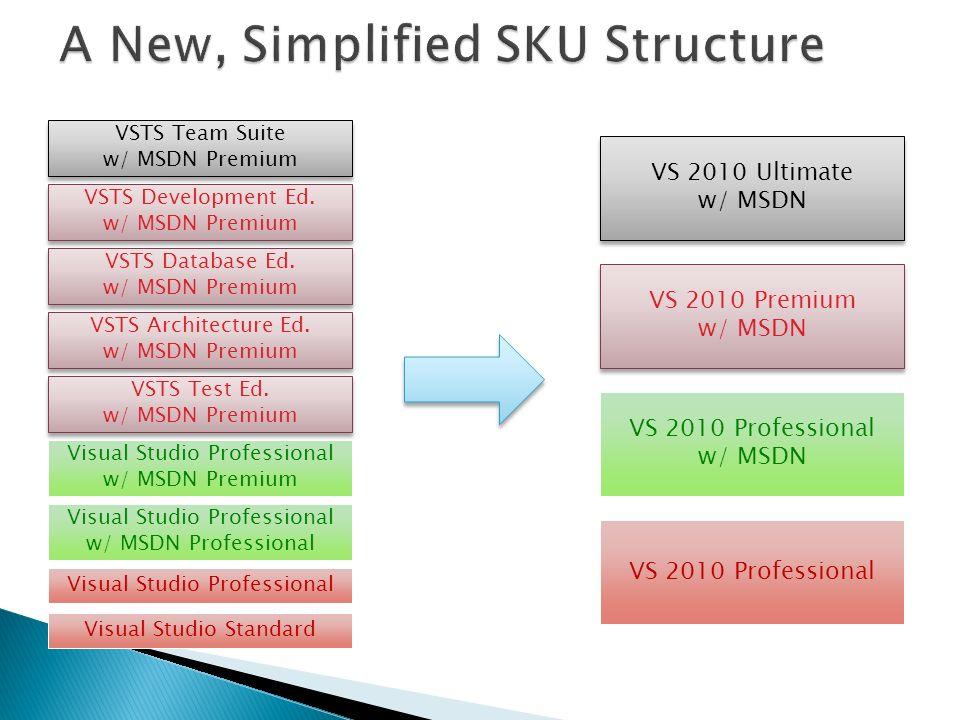 VSTS Team Suite w/ MSDN Premium VSTS Team Suite w/ MSDN Premium VSTS Development Ed.